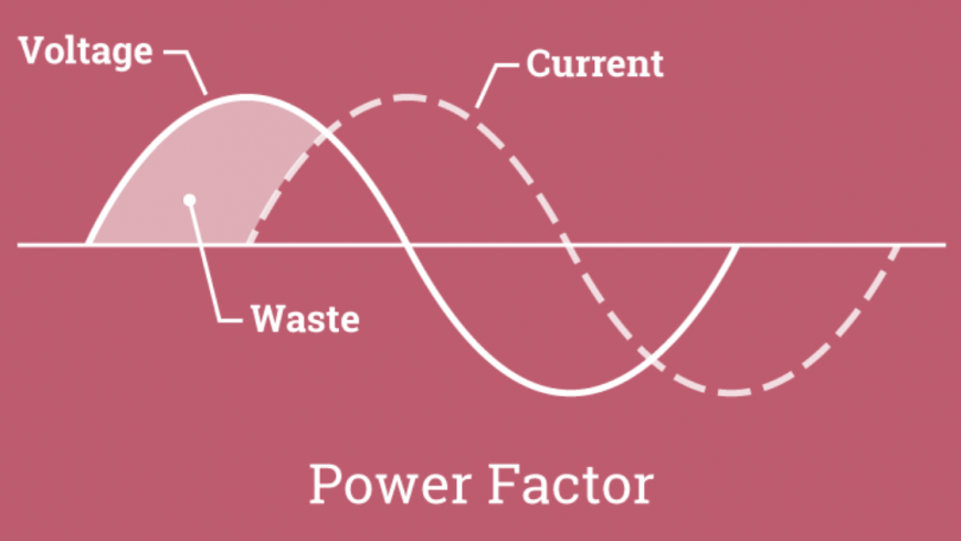 Top 5 Reasons to Improve your Power Factor